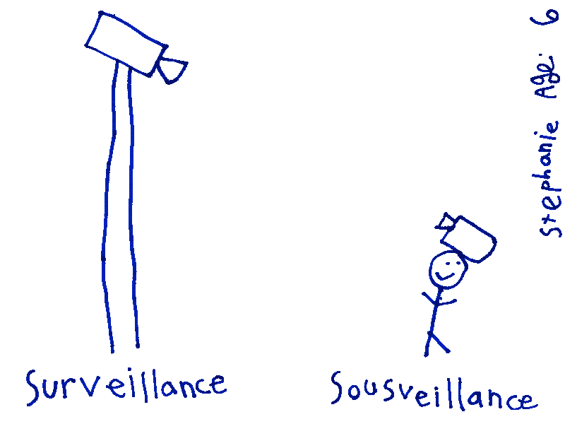 SurSousveillanceByStephanieMannAge6_signed